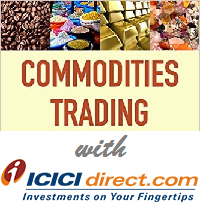 Online commodity trading account icici