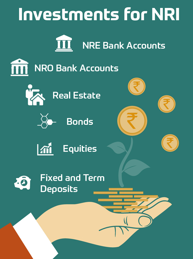 Investment options for nri in india 2020