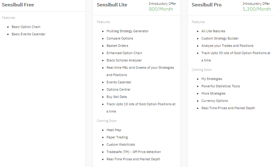 Sensibull Review Plan Pricing and Features
