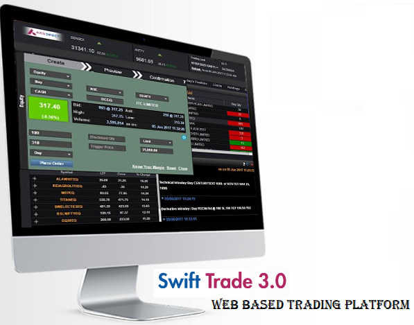 Axis Direct Swift Trade3