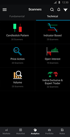 Indira Securities Mobile App Demo - 300+ Scanners