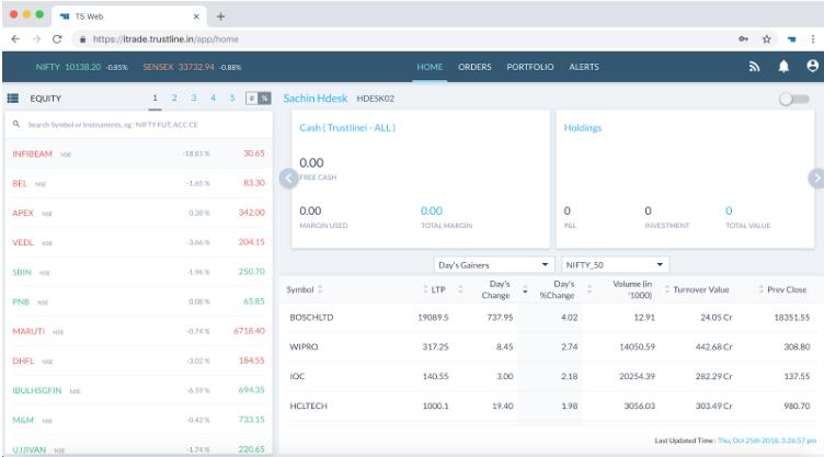 iTradeonline Web Trading
