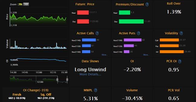 Kotak TradeSmart Derivatives