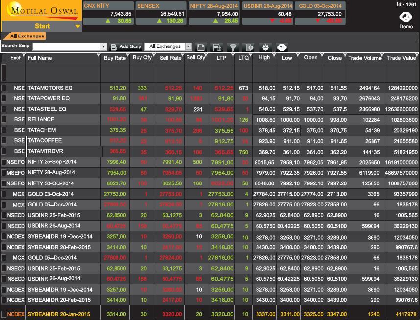 Desktop Trading Application