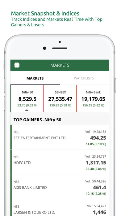 Religare Mobile App Demo 1