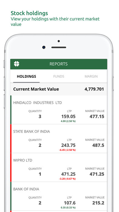 Religare Mobile App Demo 3