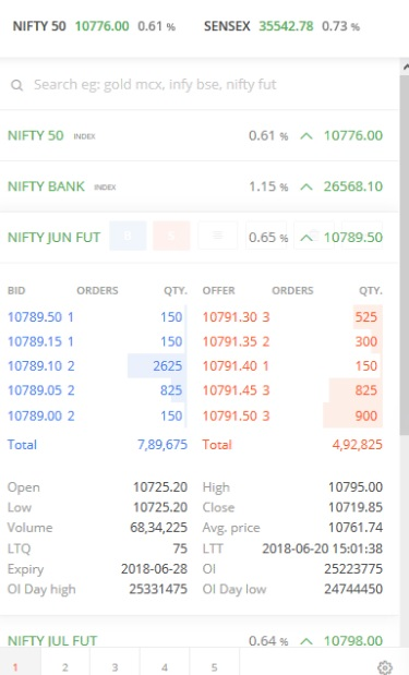 Options Market Depth in Zerodha Kite