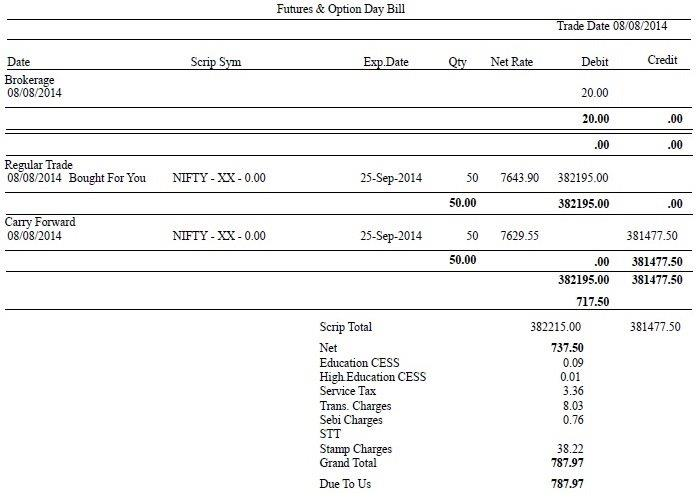 Day Bill - NSE F&O Trading [Day 1]